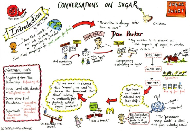 dan parker graphic recording
