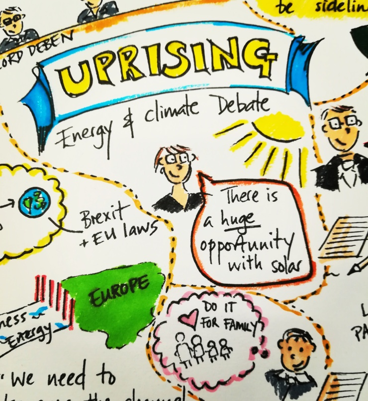 Energy and climate parliament graphic recording
