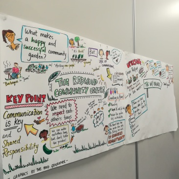 Graphic Recording (Large) for Green Refuge