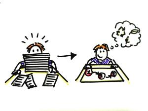 understanding sustainability through visuals