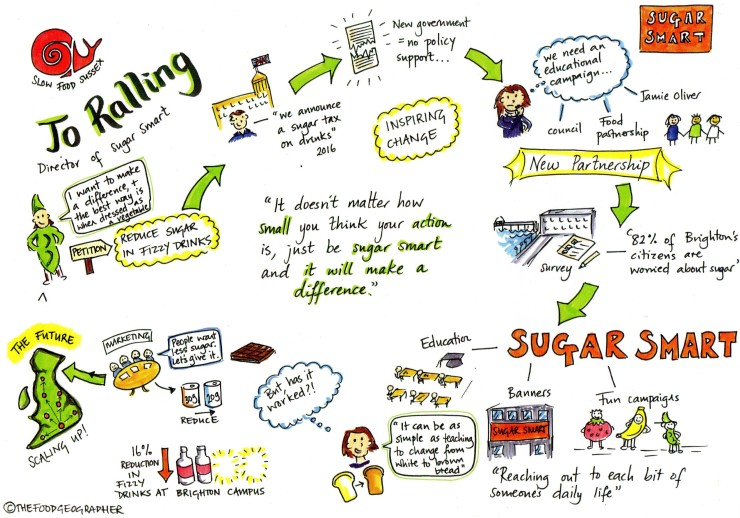 jo ralling graphic recording