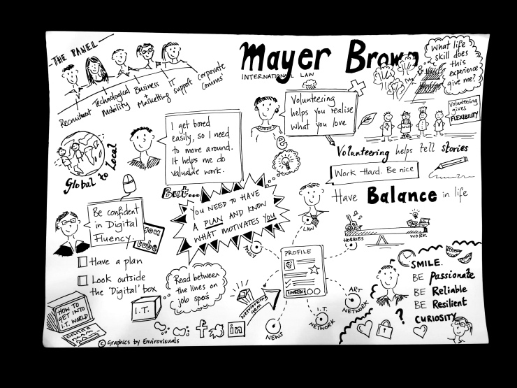 Mayer Brown - panel discussion on young people and employability