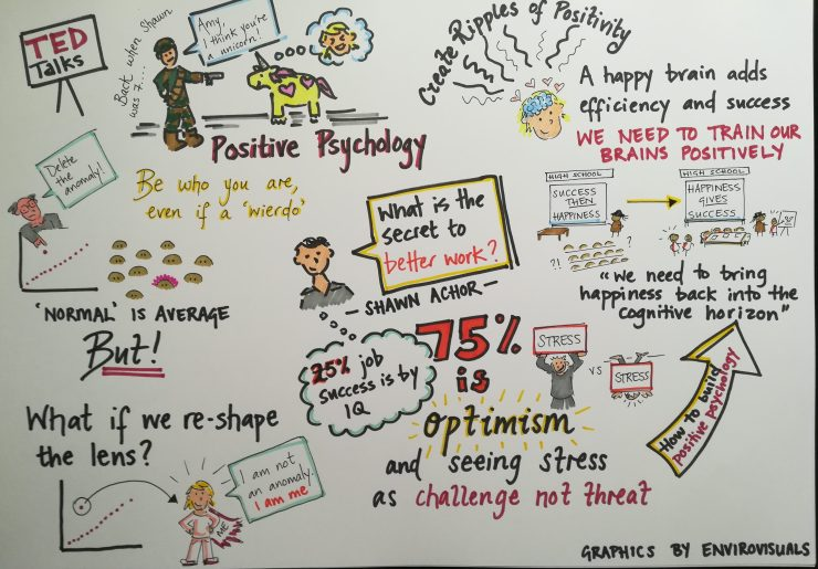 TED talk on positive psychology - real-time graphics practice