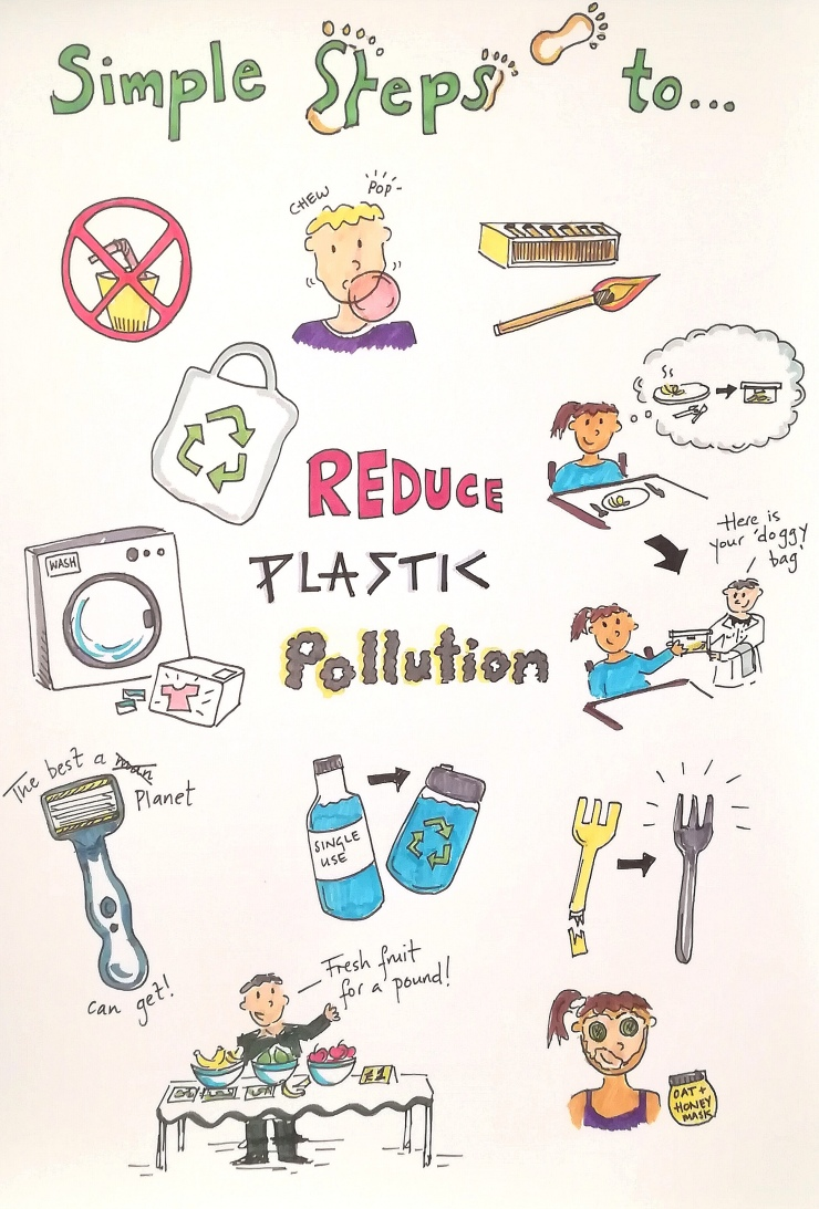 Simple steps to reduce plastic waste by Envirovisuals