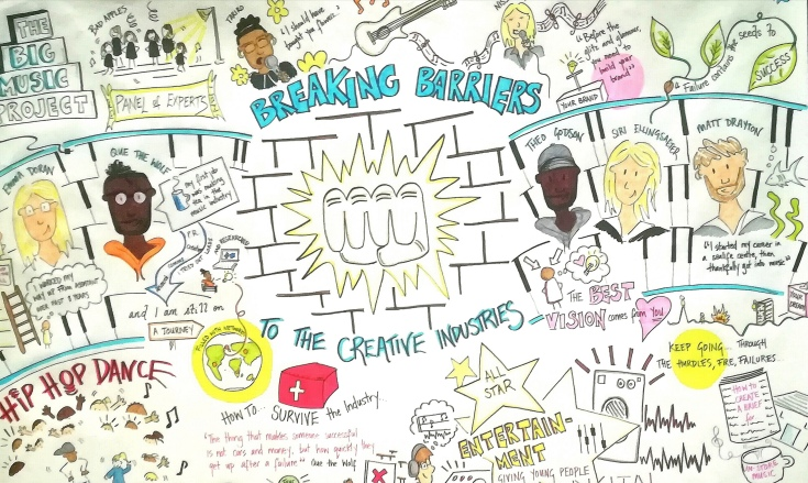 uk youth big music project cartoon