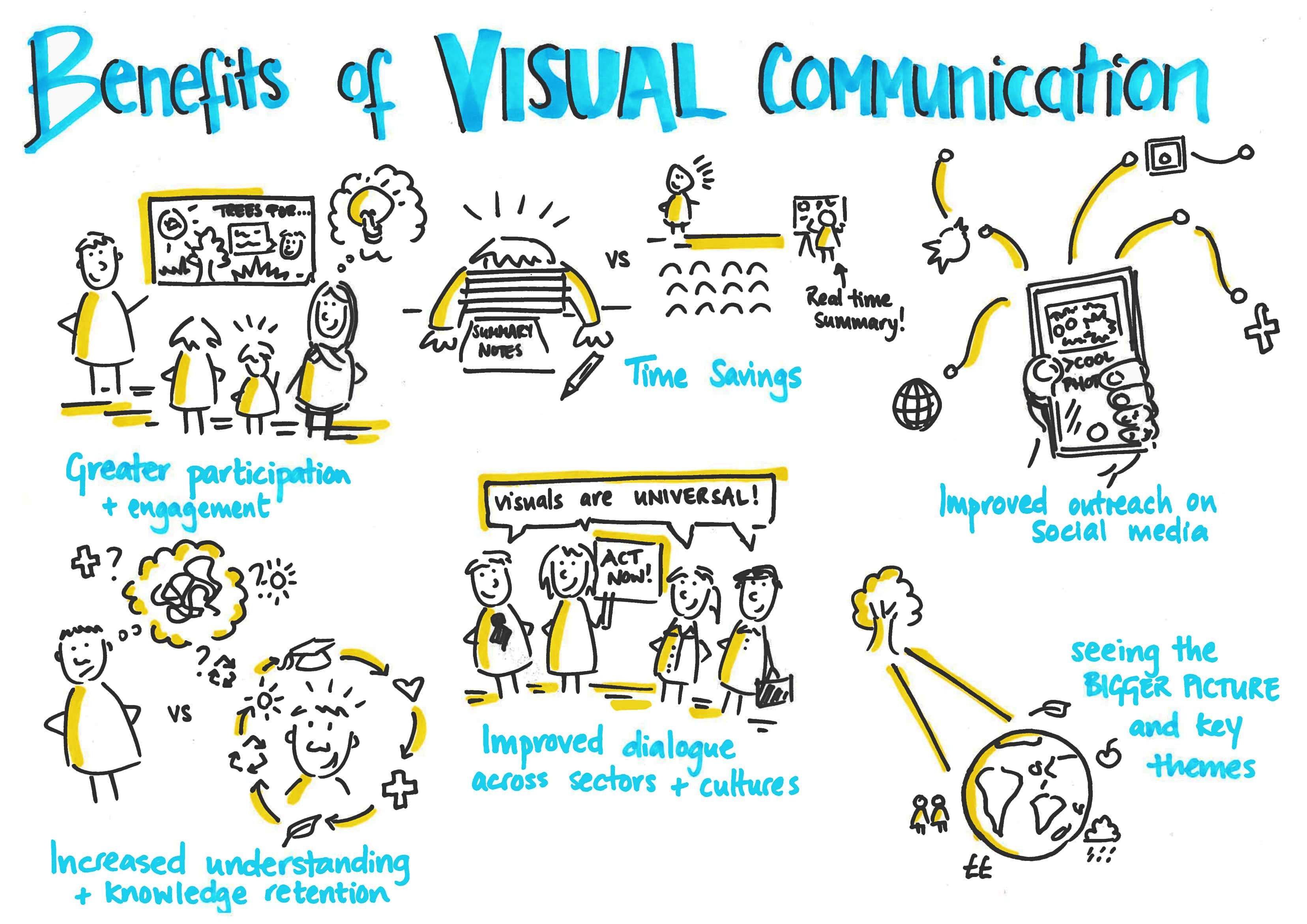 benefits of visual communication